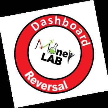 moneyLAB Reversal Dashboard